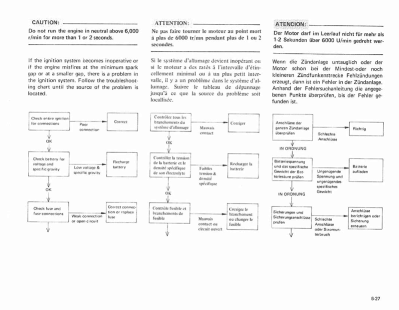 XV 1000 SE - Page 6 410