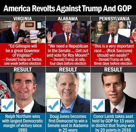 blah, blah, blah, blah, blah...blah, blah, blah, blah, blah, blah.. - Page 23 Trump_20
