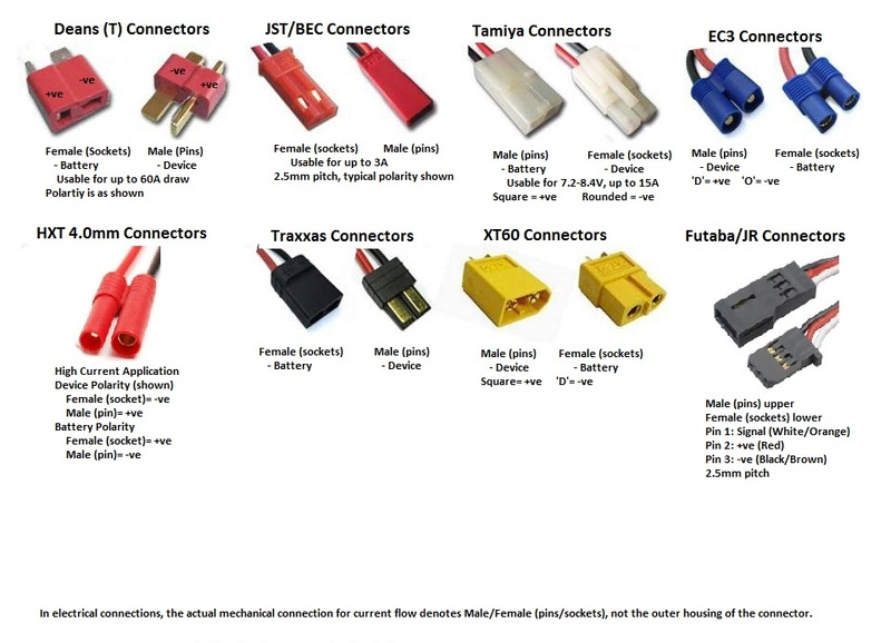 Electrical Connectors - Typical Connections Electr10