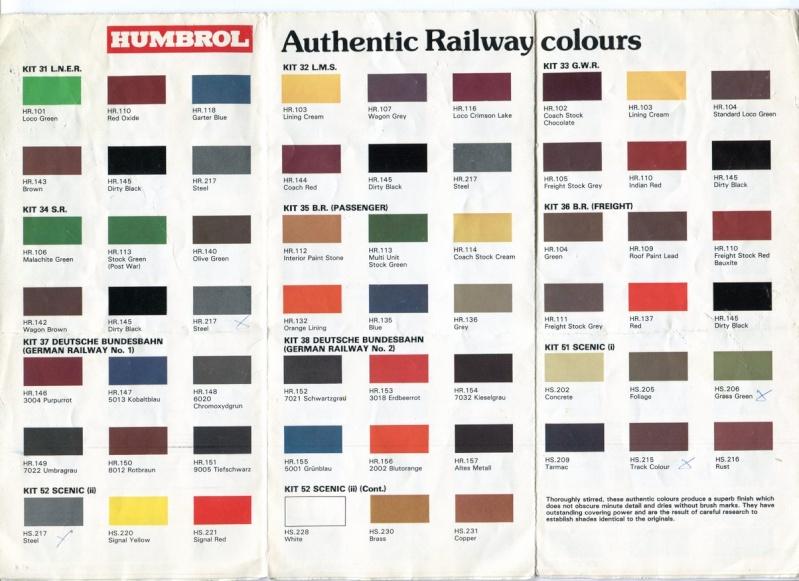 [HUMBROL 1972] Catalogue 1972 Img91510