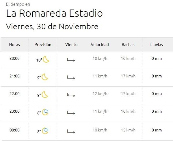 [J16] R. Zaragoza - Cádiz C.F. - Viernes 30/11/2018 21:00 h. El_tie10