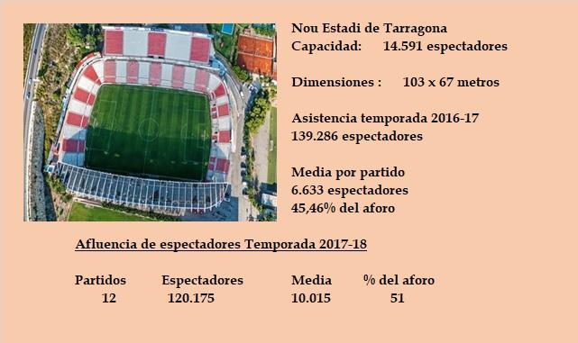 [J25] C. Gimnástic de Tarragona - Cádiz C.F. - Sábado 03/02/2018 Estadi11