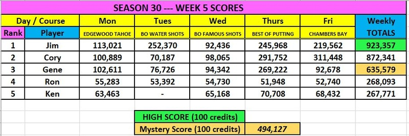 POST DAILY BLITZ SCORES HERE current 2017 link - Page 7 S30-wk17