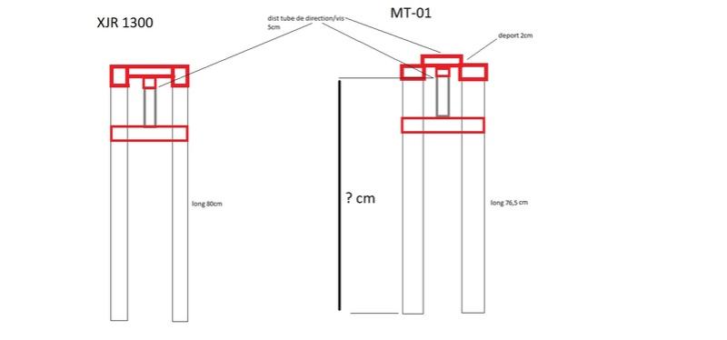 remise en état/upgrade/modifs [recap P.1] - Page 4 Compar10