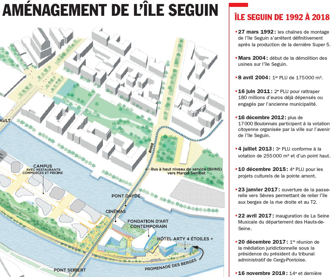 Aménagement de l'île Seguin - PLU Clip1233