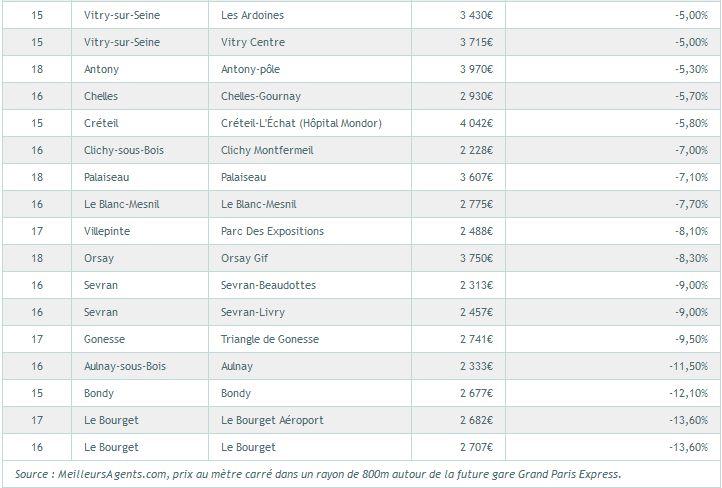 Prix immobilier dans le Trapeze Clipb661
