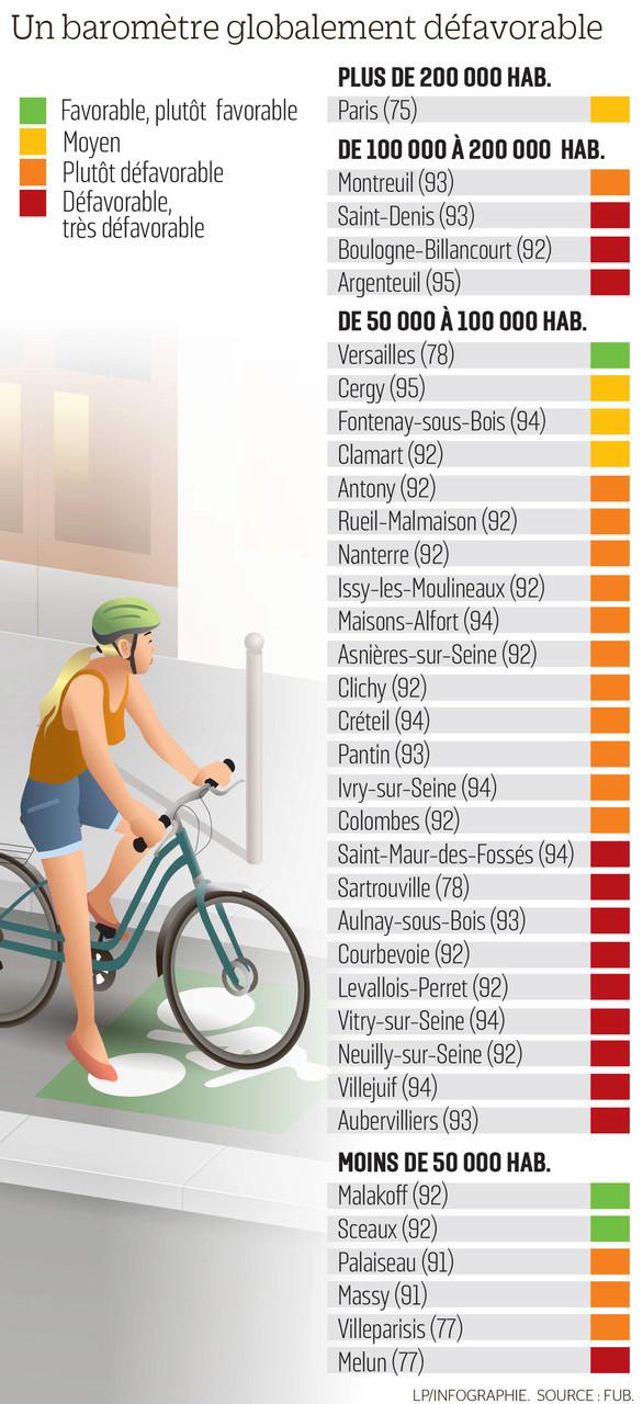 Carte des pistes cyclables E4254d10