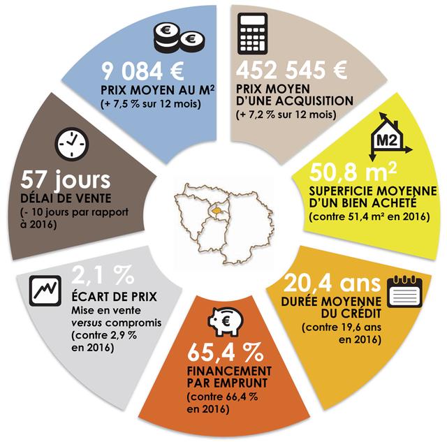 Actualités immobilières Indica11