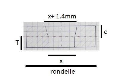 Fournisseur pour Zim-Zim Rondel10