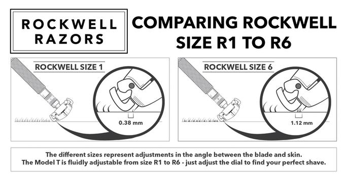 Nouveau Rockwell Model T Razor - Page 3 Rockwe10