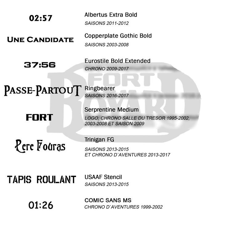 Polices de caractère utilisées dans Fort Boyard Fb_fon10