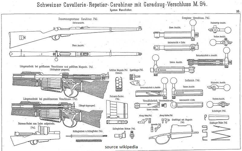 Mousqueton de cavalerie mod. 1893, Mannlicher - Page 2 Img_0118