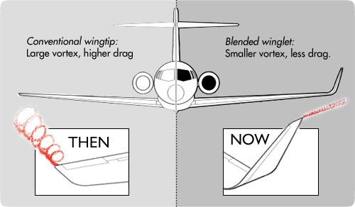 les winglets vers le haut vers le bas ? Techno10