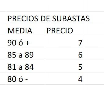 EJEMPLO: BVB DUBASTA A MESSI EXT DRCH 94 DEL BARCELONA _2016112
