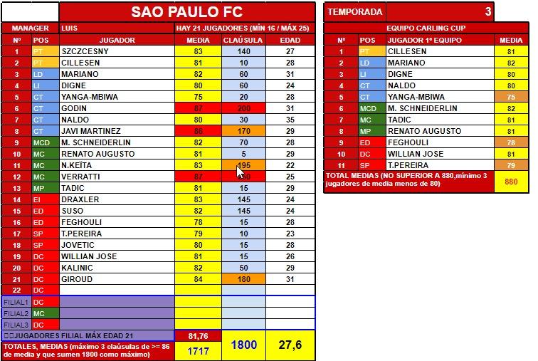 Clausulas sao paulo Img-2116