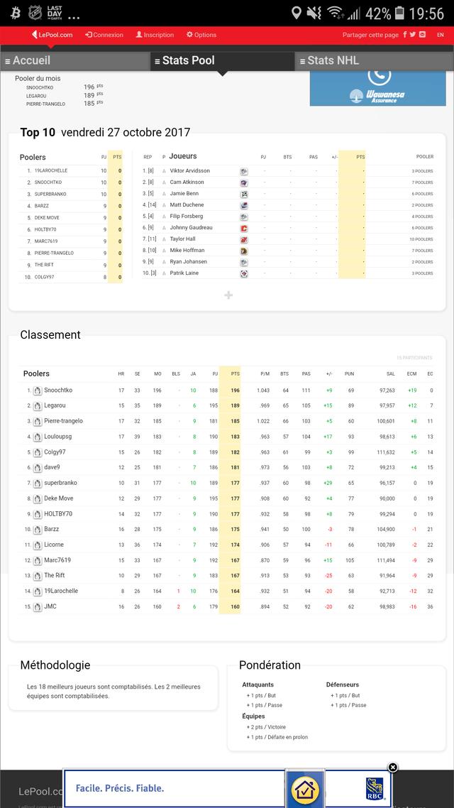 Classements Screen21