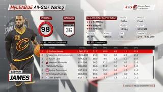 [STATS] NBA.COM 20171058