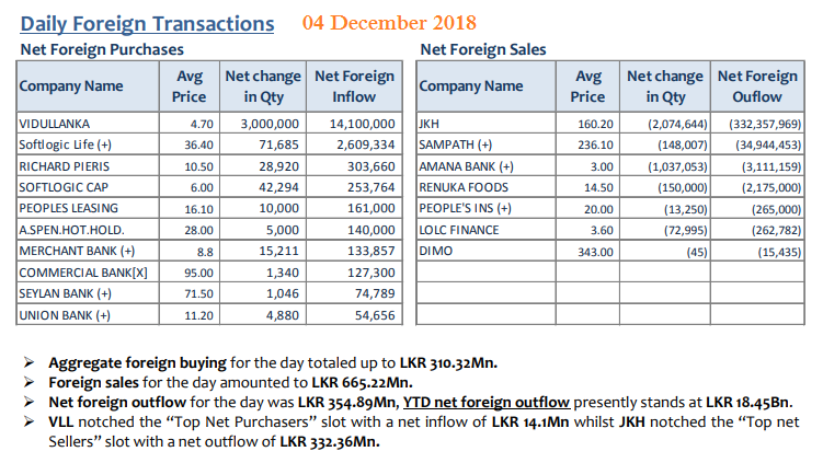 Daily Foreign Transactions - Page 4 04dec10