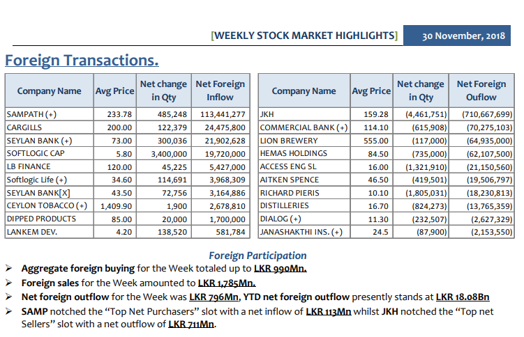 Daily Foreign Transactions - Page 7 Weekly10