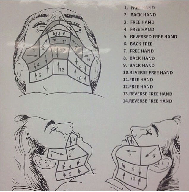 comment raser le cou si la pousse est latérale ? Captu154