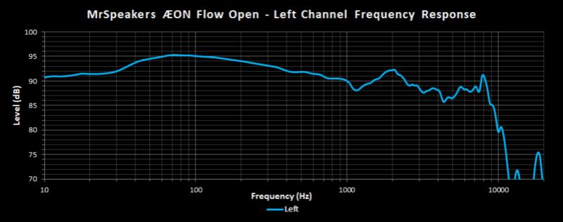 MrSpeakers Aeon Flow Open - Pagina 2 Aeon_o10