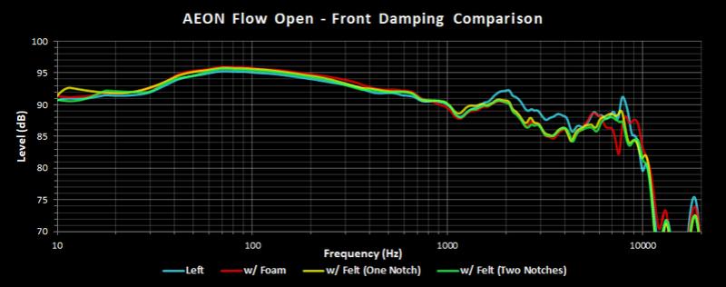 MrSpeakers Aeon Flow Open - Pagina 2 Aeon_o12