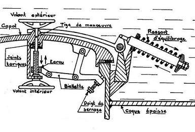 [ Divers - Les classiques ] La vie à bord d'un sous-marin classique - Page 22 Fig1510