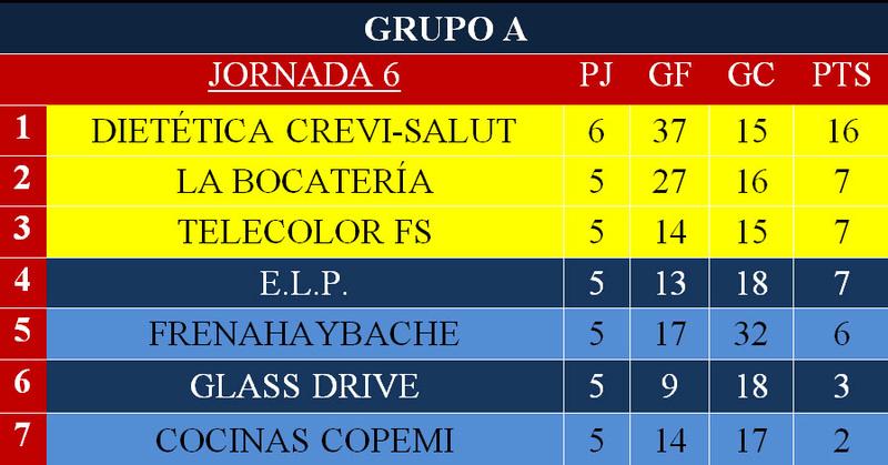 Fase previa XXXIX Edición liga local Callosa de Segura Clasif19