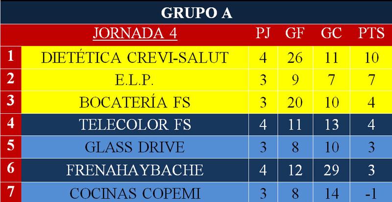 Fase previa XXXIX Edición liga local Callosa de Segura Df3acd10