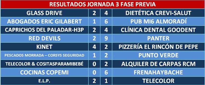 Fase previa XXXIX Edición liga local Callosa de Segura Result10