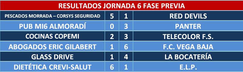 Fase previa XXXIX Edición liga local Callosa de Segura Result12