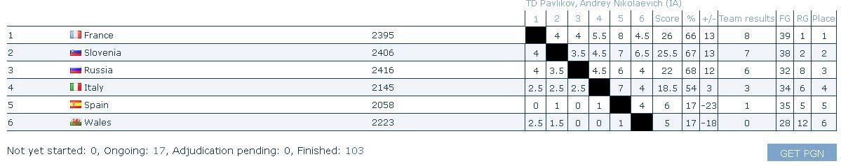 Les échecs 960 10310