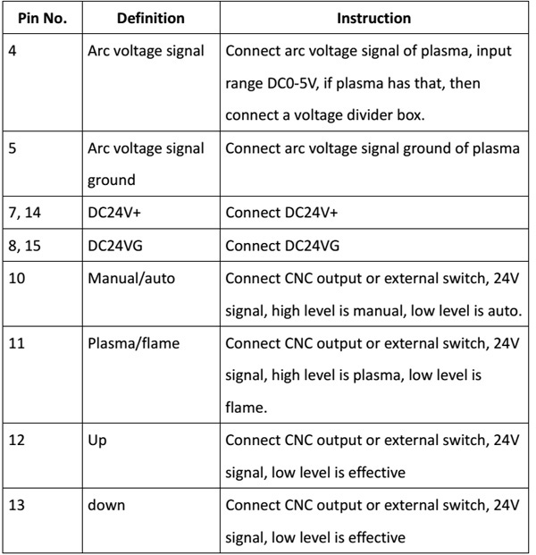 table de découpe cnc plasma 638a9d10