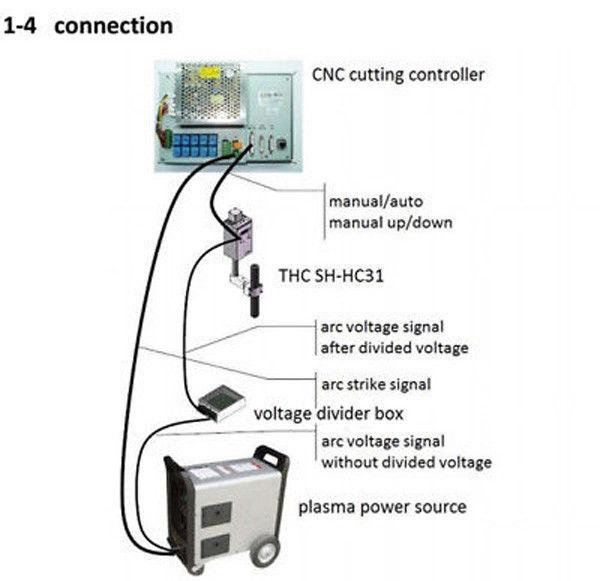 table de découpe cnc plasma _10_210