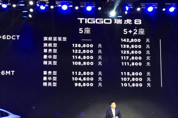 En el mercado de China la mas esperada: TIGGO 8 2018-012