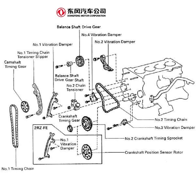 Dongfeng ZNA Rich PICKUP Kit-ca11