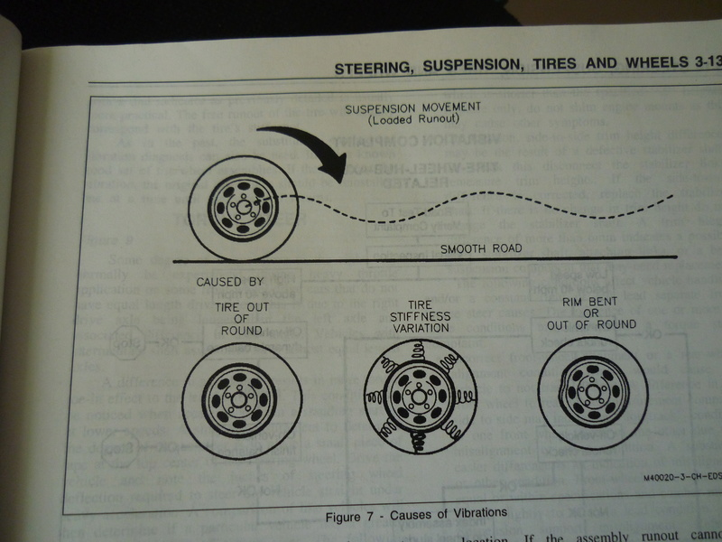 Chevrolet Cavalier  1995/Datos Manual Despiece P1080114