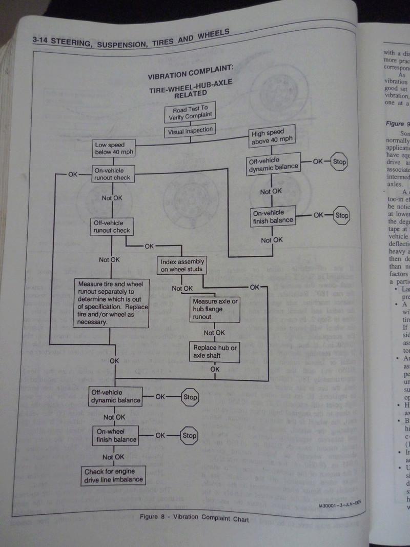 Chevrolet Cavalier  1995/Datos Manual Despiece P1080116