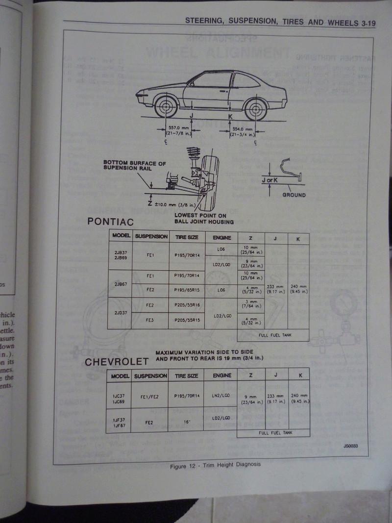 Chevrolet Cavalier  1995/Datos Manual Despiece P1080118