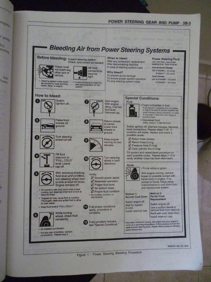 Chevrolet Cavalier  1995/Datos Manual Despiece P1080120