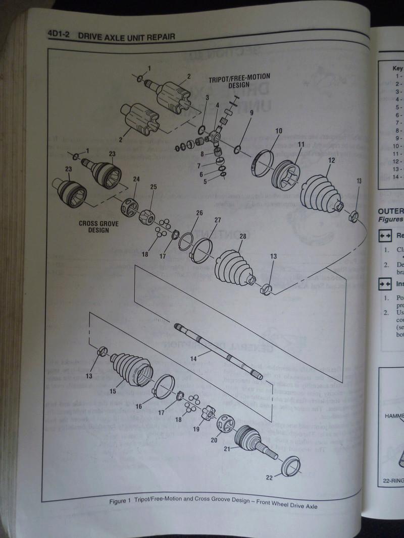 Chevrolet Cavalier  1995/Datos Manual Despiece P1080136