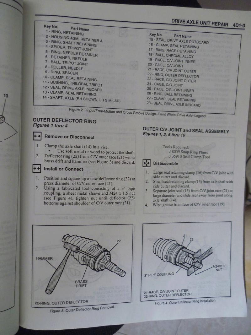Chevrolet Cavalier  1995/Datos Manual Despiece P1080140