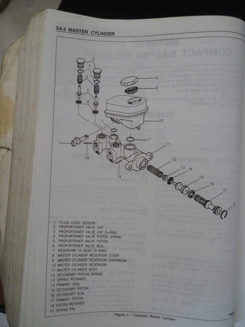 Chevrolet Cavalier  1995/Datos Manual Despiece P1080141