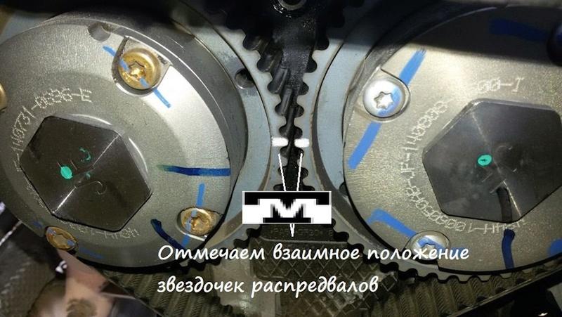 Sabes Sincronizar un A3,sera lo mismo que un motor ACTECO E4T15B Tm114511