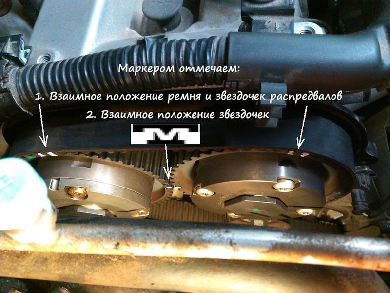 Sabes Sincronizar un A3,sera lo mismo que un motor ACTECO E4T15B Tm964f10