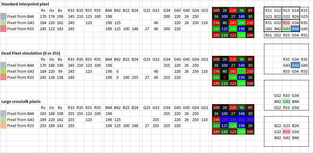 "Liste des ""bad pixels""... Analys11"
