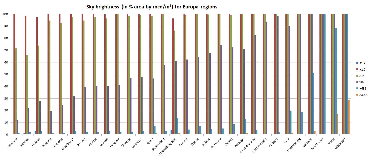 Status PL Europe Pays_e10