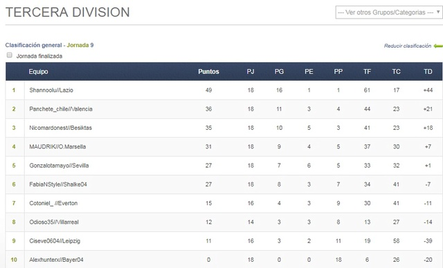 TABLA FINAL TERCERA DIVISION TEMPORADA 12 Forooo29