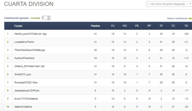 TABLA FINAL TERCERA DIVISION TEMPORADA 12 Forooo30