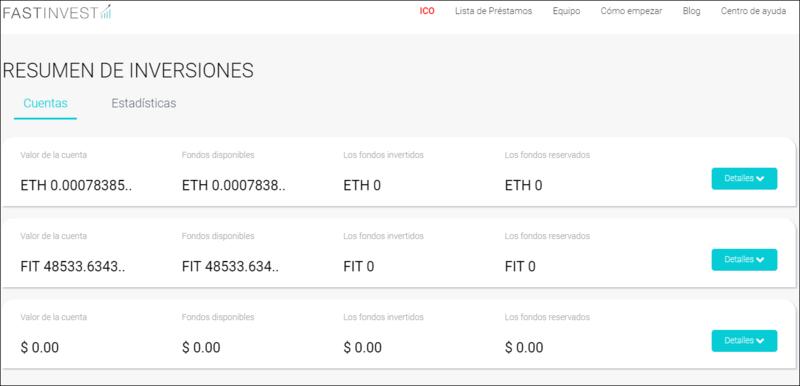 Mi hoja de ruta en el Proyecto Fast Invest token ( FIT). **CERRADO*** 9999913